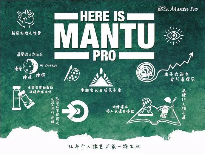 MantuPro2020 合作办学项目简介